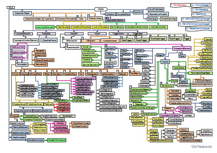 WPF class hierarchy diagram   KittenCode