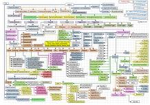 WPF class hierarchy diagram 1.2   KittenCode
